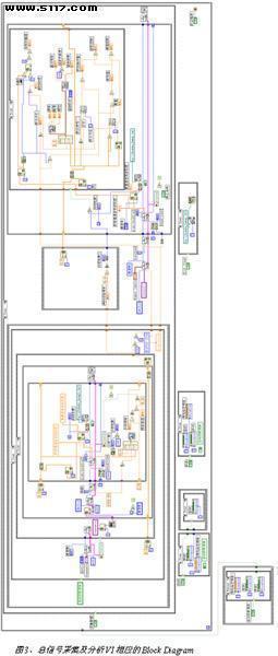 比亚迪f3摇窗机电路图