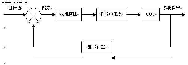 电路 电路图 电子 设计 素材 原理图 609_212